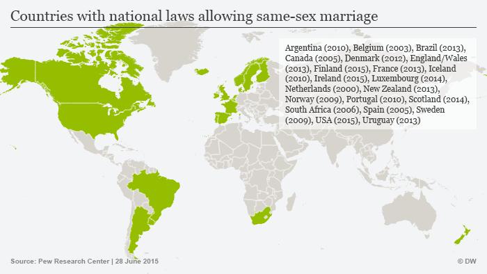 Infografik Länder mit gleichgeschlechtliche Ehe Englisch