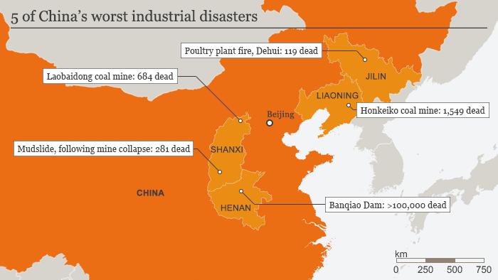 Infografik Fünf von den schlimmsten Industrie-Katastrophen Chinas Englisch