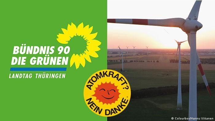 Symbolbild Deutsche Lösungen für Umweltprobleme - Einfluss der Grünen