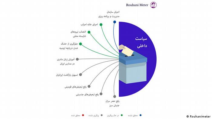 Rouhanimeter