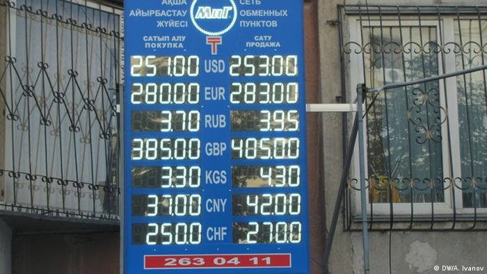 Курсы валют в Алма-Ате 20 августа