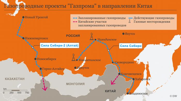 Инфографика Газопроводные проекты Газпрома в направлении Китая