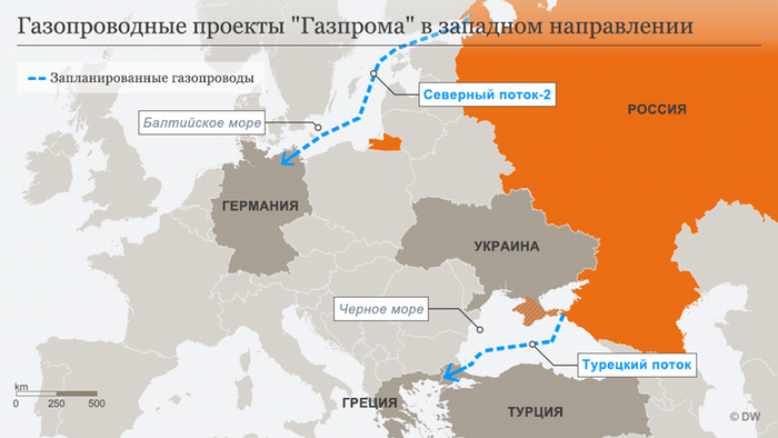 Газпроводные проекты Газпрома в западном направлении