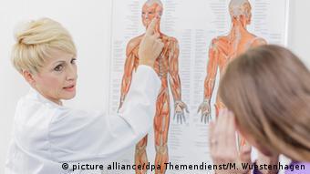 Migräne Kopfschmerztablette