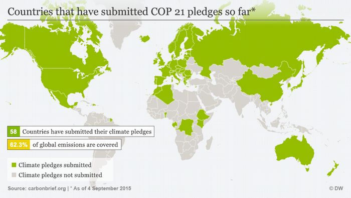 Infographic showing which countries have submitted pledges for the UN climate conference COP21