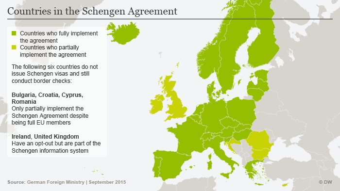 Countries in the Schengen Agreement
