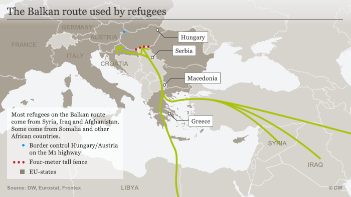 Infographic of the Balkan route used by refugees, asylum seekers and migrants.