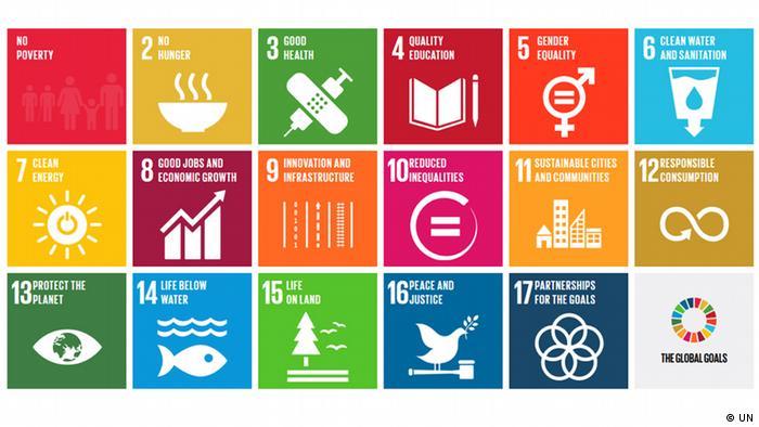 Pictogramme der sustainable development goals