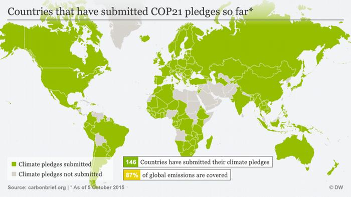 Infografik Klimaziele Englisch