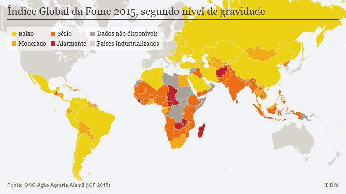 Infografik Welthunger-Index 2015 nach Schweregrad BRA