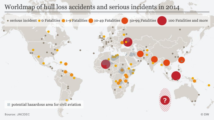 Infographic airplane accidents. (Graphic: DW, source: JACDEC)