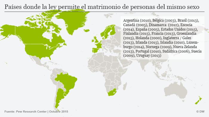 Infografik Länder mit gleichgeschlechtliche Ehe Spanisch