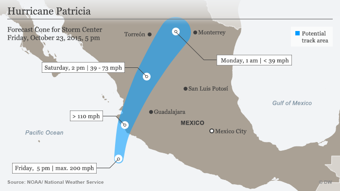 Hurricane Patricia barrels toward Mexico as residents brace for