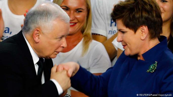 Parlamentswahlen in Polen
