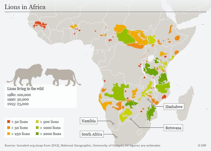 Africa Animal Population