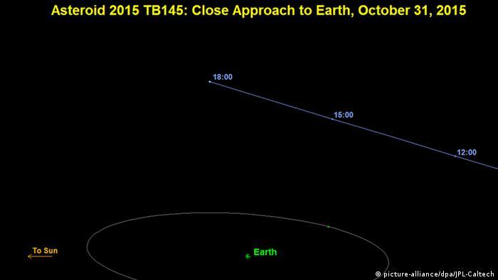 Asteroid fliegt an Halloween an Erde vorbei