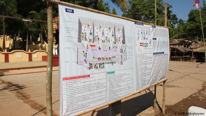 Election info poster in Kawhmu, Myanmar. (Photo: Rodion Ebbinghausen, DW)