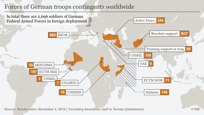 Infografik Forces of German troops contingents worldwide ENG