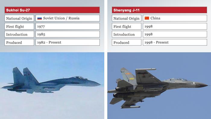 Infografik Kampfflugzeuge SU-27 und J-11 Englisch