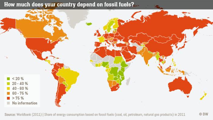 Infografik Life Links Abhängigkeit von fossile Brennstoffe