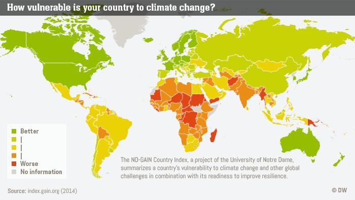 Infografik Life Links Verletzlichkeit Klimawandel