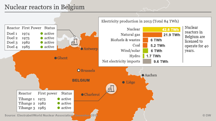 map of Belgian nuclear sites