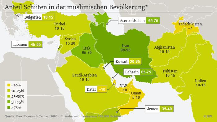 Infografik Anteil Schiiten in der muslimischen Bevölkerung