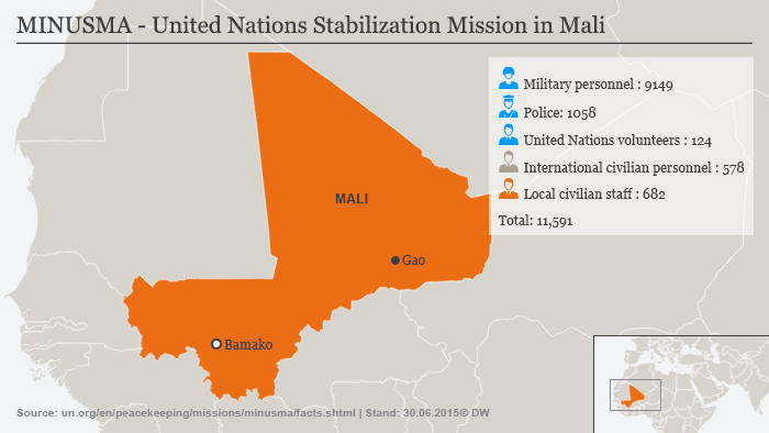 Map of Mali and information about the German army's presence in the country