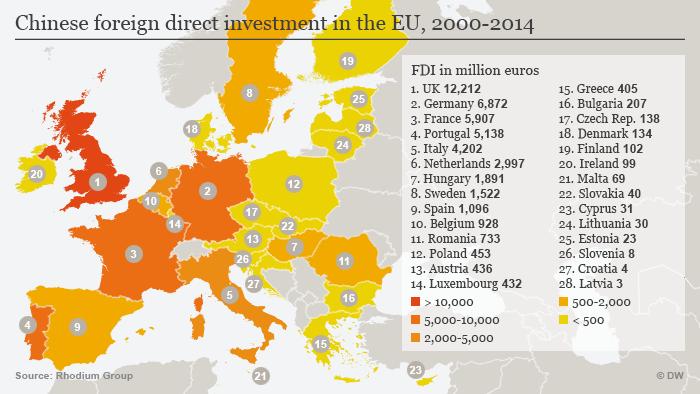 Infografik Chinesische Direktinvestitionen in der EU 2000-2014 Englisch