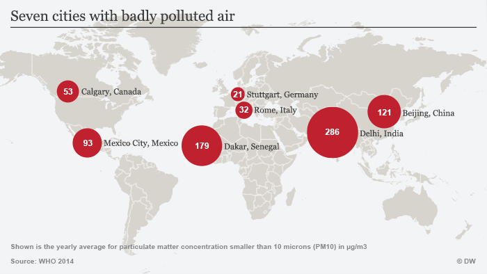 Infographic showing world map of seven cities with polluted air