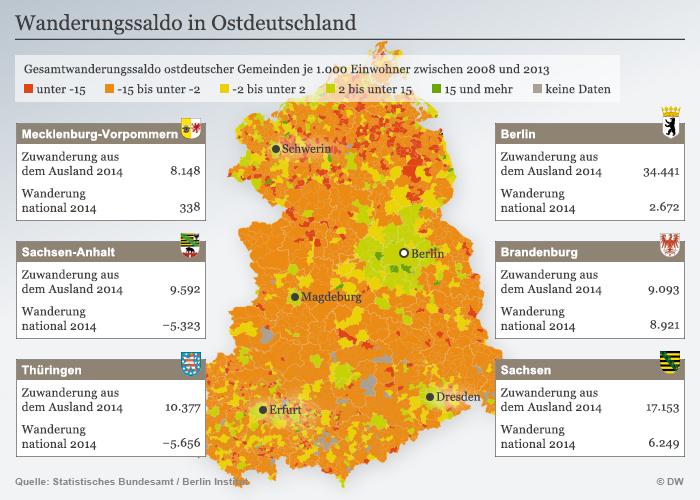 Infografik Wanderungssaldo in Ostdeutschland