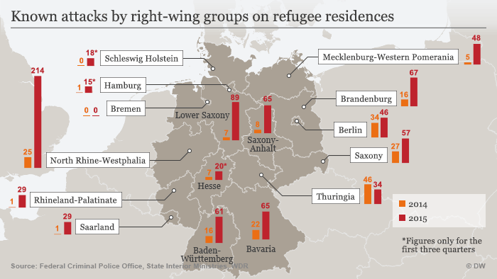 Report Five Times More Attacks On Refugee Homes In Germany In - Germany map 2015
