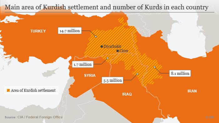 Infografik Kurdische Siedlungsgebiete ENG