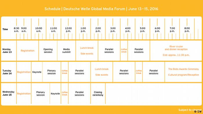 Deutsche Welle Global Media Forum Schedule