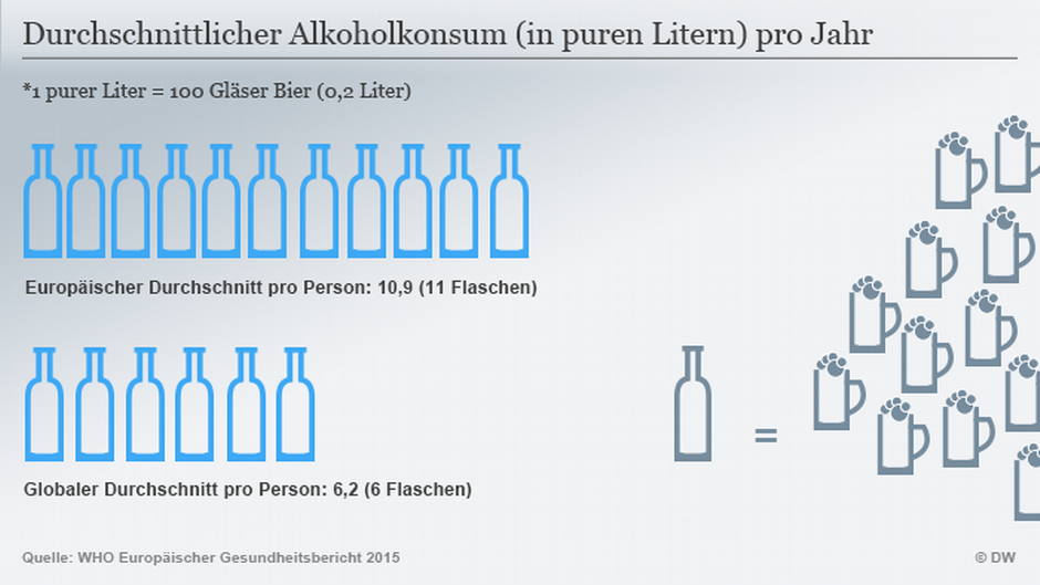 alkoholsteuer deutschland 2018