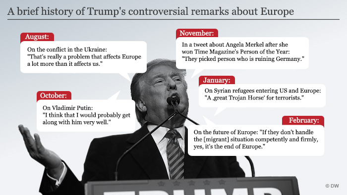 Infografik A brief history of Trump's controversial remarks about Europe