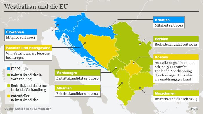 Infografik Westbalkan und die EU Deutsch