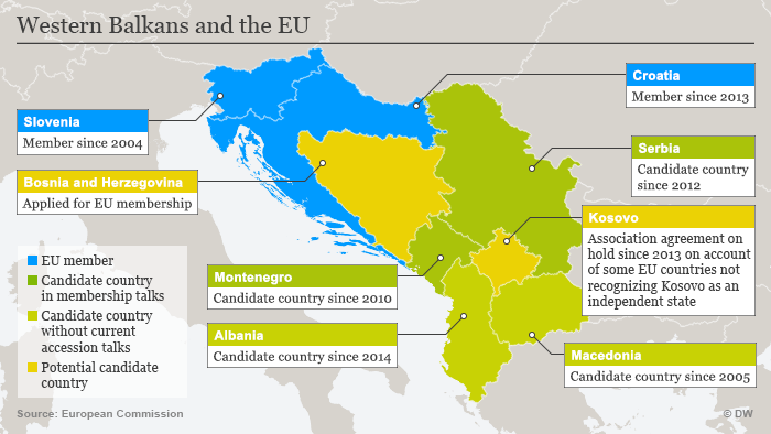 Western Balkans and EU map
