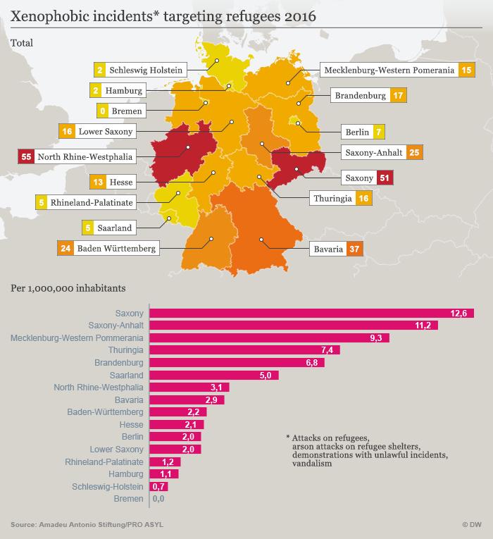 Infografik Karte Flüchtlingsfeindliche Vorfälle 2016 EN