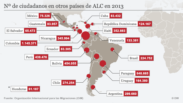 Infografik Immigration in Lateinamerika Spanisch