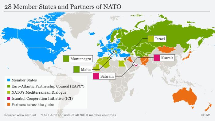 Infografik 28 Mitgliedsstaaten und Partner der NATO ENG