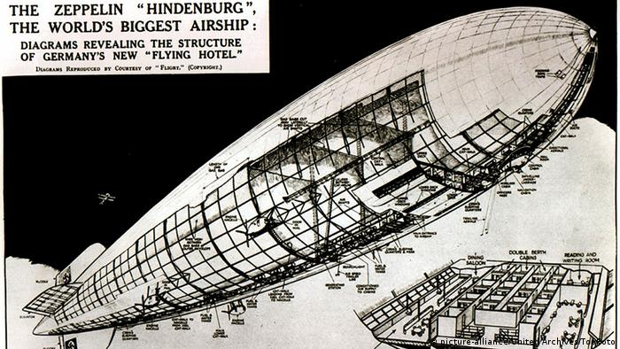 Eine Blaupause des Zeppelin LZ 129 Hindenburg (Photo: picture-alliance/United Archives/TopFoto)