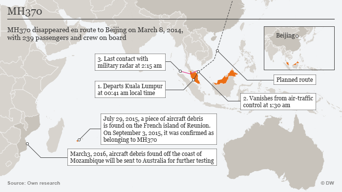 A DW map and graphic showing the route the plane is known to have taken prior to authorities losing track of it, among other information.