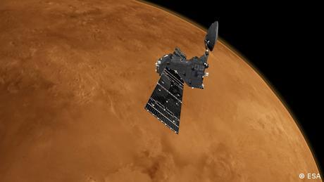 ExoMars Raumsondenprojekt (ESA)