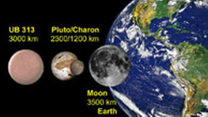 Max Planck Institut Neuer Planet größer als Pluto