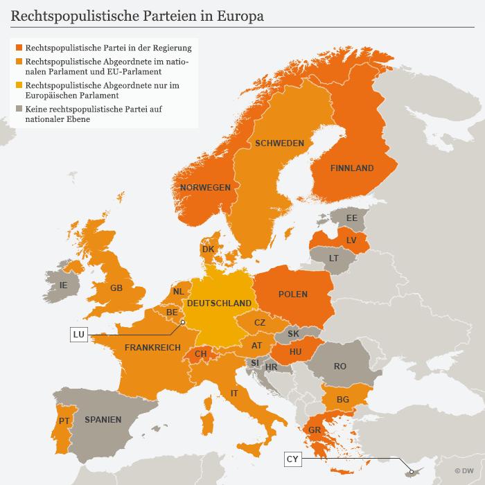 Infografik Rechtspopulistische Parteien in Europa