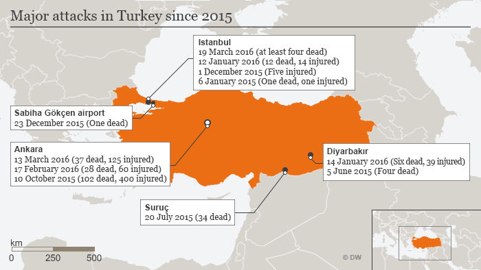 Turkey attacks graphic