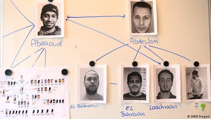 Schaubild Terrornetzwerk Belgien