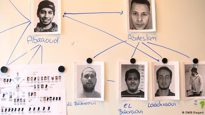 Schaubild Terrornetzwerk Belgien anderer Ausschnitt