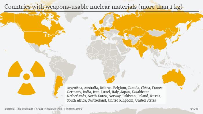 Infografik Länder mit Waffentauglichem Kernmaterial Englisch